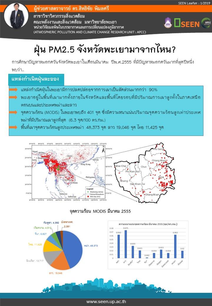 ฝุ่น PM2.5 จังหวัดพะเยามาจากไหน